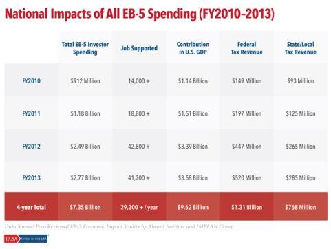 national impactss