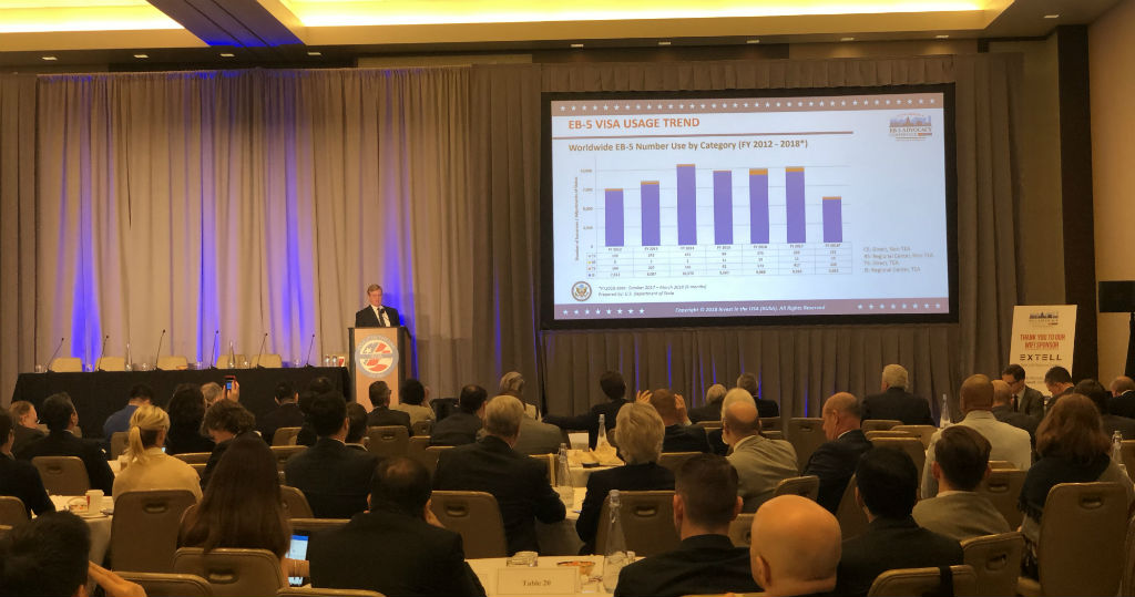 EB-5 Future Final Action Date Predictions – Special Insights from Department of State