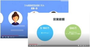 Reach Investors Around the World With A Translated Version of IIUSA's EB-5 101 Video