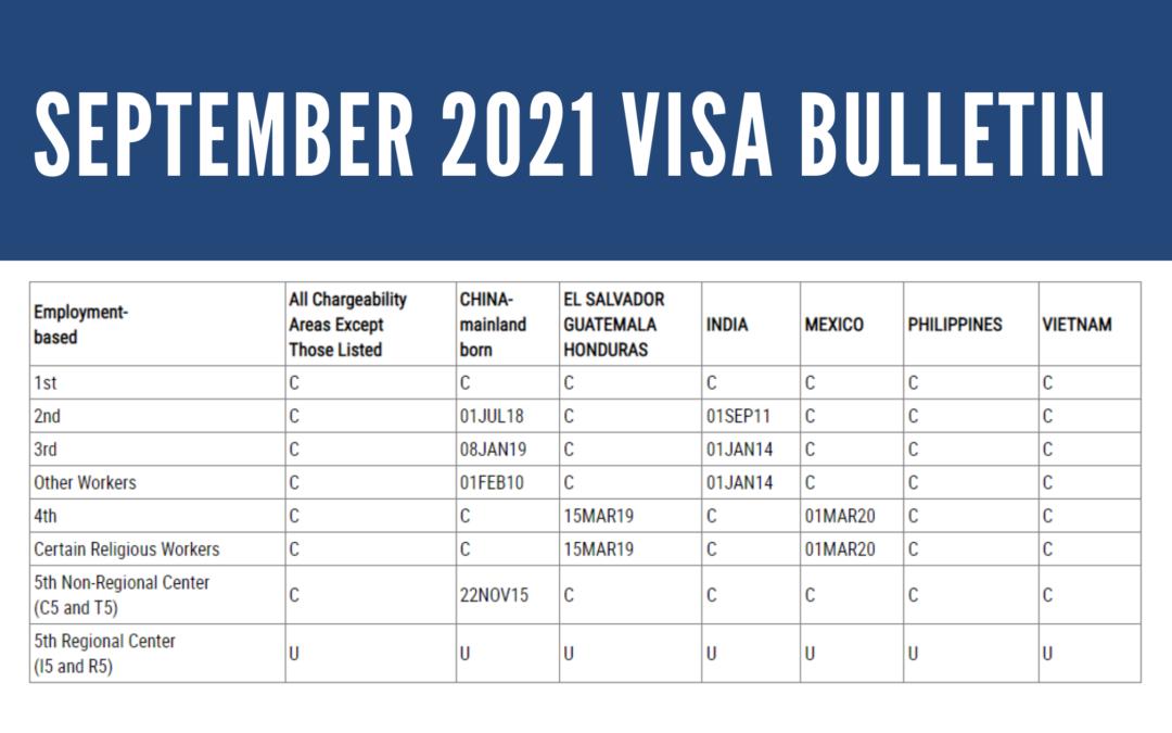 SEPTEMBER 2021 EB-5 VISA BULLETIN: 7-DAY ADVANCEMENT FOR CHINA