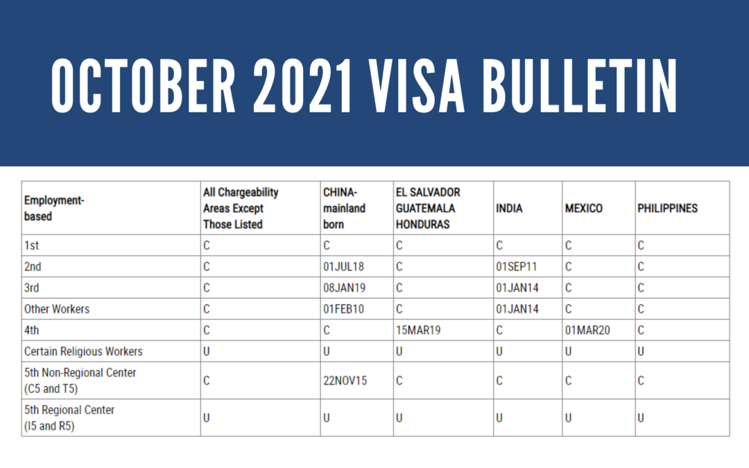 OCTOBER 2021 VISA BULLETIN: UNCHANGED FOR THE EB-5 CATEGORY